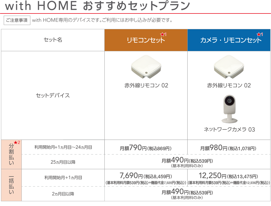 with HOMEでご利用いただけるデバイス
